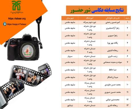 اعلام نتایج مسابقه عکاسی